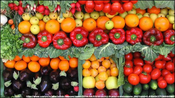 Овощной этикет