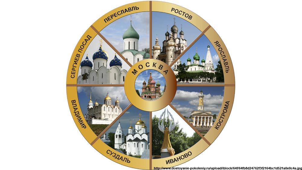 Выбор логотипа туристического маршрута «Золотое кольцо России» продолжается
