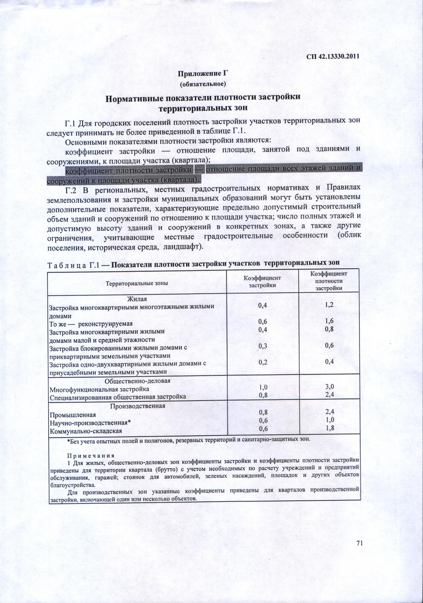 Во Владимире изменятся правила застройки?